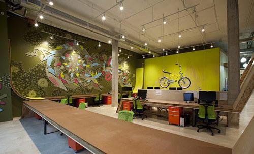 Văn phòng hiện đại số 2